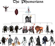 Bloodborne - The Pthumerians by DigitalCleo
