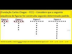 Curso de RACIOCÍNIO LÓGICO e Matemática - Sequência de números nas figuras - TESTE de QI QUOCIENTE INTELIGÊNCIA - EXAME PSICOTÉCNICO do Detran – Habilidade com FIGURAS – Aula de MATEMÁTICA (Fundação Carlos Chagas – FCC) – Considere que a seguinte sequência de figuras foi construída segundo determinado padrão.    Figura 1, Figura 2, Figura 3. Mantido tal padrão, o total de pontos da figura de número 25 deverá ser igual a: a)97    b) 99     c) 101    d) 103     e) 105…