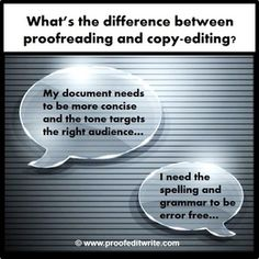 Copy editing proofreading