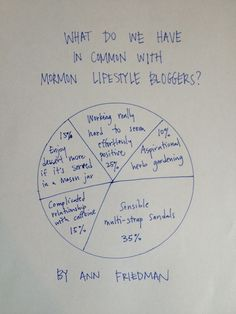 what we have in common with mormon lifestyle bloggers