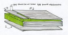 japanese ledger binding <3