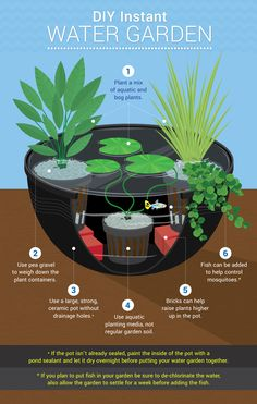 Water Features for Small Gardens: How to Add Beauty, Movement, and Sound to Your Garden - Instantanée Jardin Eau de bricolage – Caractéristiques de l'eau pour les petits jardins Imáge - Patio Pond, Ponds Backyard, Backyard Landscaping, Landscaping Ideas, Diy Patio, Outdoor Fish Ponds, Natural Landscaping, Container Water Gardens, Container Gardening