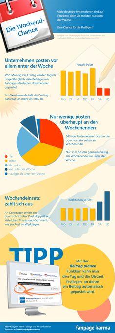 Facebook & Unternehmen: Eine Chance für die Fleißigen? - internetworld.de