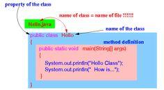 Java Class Properties 1