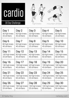 Effective Cardio Workouts In Only 20 Minutes. The perfect exercise regimen is one that combines strength training and some type of cardio. The problem is, many people hate doing cardio and will compris Fitness Herausforderungen, Fitness Motivation, Health Fitness, Cardio Fitness, Free Fitness, Daily Motivation, Hiit, 30 Day Workout Challenge, June Challenge