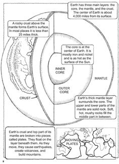 Earth diagram to label compare to layers of an apple earths welcome to dover publications ccuart