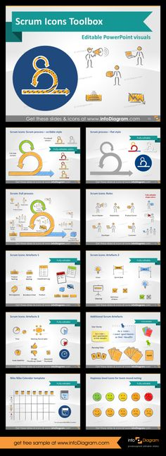 #Scrum icons set for scrum masters. With these icons, you can create attractive and highly appealing slides for your team in #PowerPoint. It contains scrum planning, daily stand-up, sprint planning, sprint review/retrospective, scrum roles, artifacts, niko niko calendar and more. Everyting fully editable! #template #agile