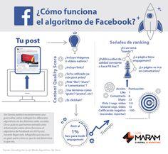 Cómo funciona el algoritmo de Facebook
