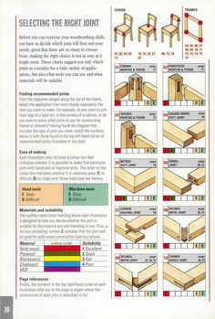 Selecting the right joint: chairs & frames