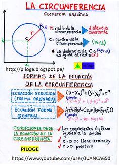 Learn Physics, Physics Formulas, Math Notes, Kids Math Worksheets, Simple Math, Bilingual Education, Study Notes, Fun Math, Study Tips