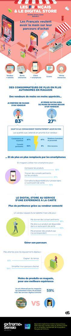 #Infographie : Les français et le Digital Store par Extrême Sensio, épisode 2/4