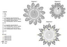 Material: - Fio Isis (400 g), 3 novelos na cor branco (04). - Fio Zaíra (400 g), 2 novelos em cada uma das cores: ouro/amarelo claro (11), cenoura/laranja (42), cenoura/amarelo claro (15), 3 novelos na cor verde oliva/soldado (45). - Agulha para crochê 4,0 mm. Tamanho: 110 x 85 cm