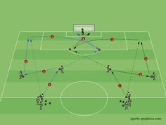 Best football tactics, tips and strategies Soccer Dribbling Drills, Football Coaching Drills, Soccer Training Drills, Soccer Workouts, Soccer Practice Drills, Soccer Games, Football Is Life, Football Soccer, College Football