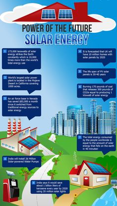 What is Future oF Solar Enegry Check out this Infographic.!!! http://www.solatube.it
