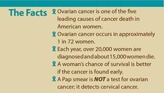 Ovarian Cancer... Know the facts. Protect the ones you love through knowledge as screening tests for this silent killer do not exist.