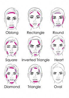 face-chart contour and highlight face make up Contouring Makeup, Contouring And Highlighting, Skin Makeup, Contouring Guide, Makeup Brushes, Contouring For Beginners, Bronzer Vs Contour, Cheekbones Makeup, Contouring Tutorial