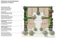 courtyard cluster homes - بحث Google‏