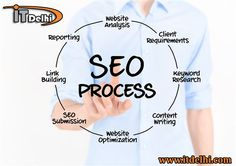 SEO Services in Delhi, India - #ITDelhi is an internet marketing company which provides quality based #SEOServices at affordable price. Visit Us: http://bit.ly/2slYxYl Or Call Us: 9873077351 #SEOServicesDelhi #BestSEOServicesDelhi