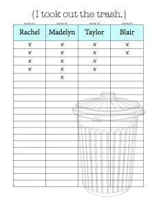 Chore Charts & Organizational Tips for Living With Roommates Free Printables . there are printab. Chore Checklist, Cleaning Schedule Printable, Cleaning Checklist, Cleaning Tips, Cleaning Routines, Cleaning Schedules, Apartment With Roommates, College Apartments, Apartment Ideas
