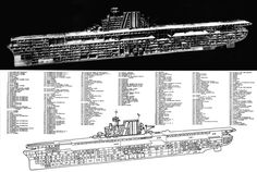 aircraft carrier WWII cutaway drawing - Pesquisa Google