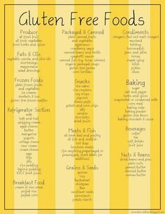 #Gluten free foods (for all my GF friends)