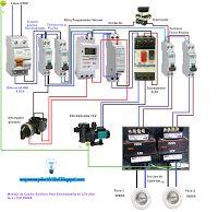 Esquemas eléctricos: Montaje de cuadro eléctrico para electrobomba