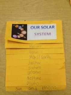 17 Best Solar System images | Solar system, Third grade ...
