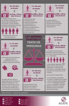 LEY GENERAL DE TRATA DE PERSONAS, MÉXICO