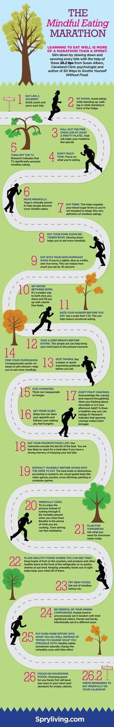 FINAL-Mindful Eating Marathon-Infographic.
