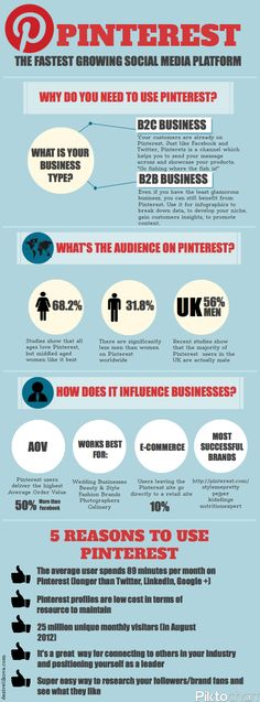 How to Use #Pinterest for #Business? #eCommerce #mCommerce #SocialMedia #SocialMediaMarketing #SocialMediaCommerce