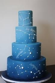 Image result for taurus star constellation
