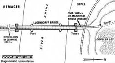 Remagen Bridge Map