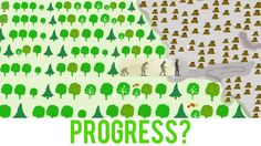 The world's #forests need a break.   http://grnpc.org/Igt5A  #Deforestation #ForestFriday #Extinction #climatechange