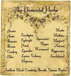 The fire element correspondences in magic spells and for Magic kitchen menu