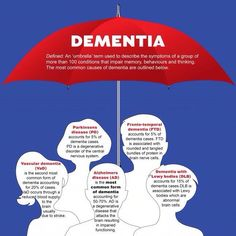 Dementia Umbrella to illustrate the different types. Vascular dementia, Parkinson's disease, Alzheimer's, Dementia with Lewy Bodies, Fronto-temporal dementia. ageassist.com.au