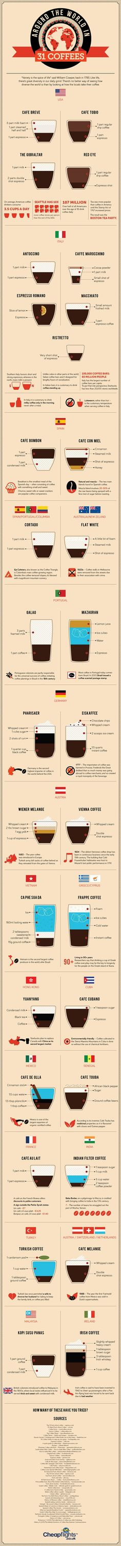 Around the World in 31 Coffees