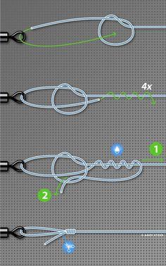 Самый сильный петлевой узел, который вы можете связать