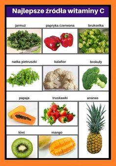 Kuchenne Ciekawostki – Kulinarne S.O.S. Daily Hacks, Home Recipes, Healthy Life, Pineapple, Wellness, Fruit, Beauty, Food, Gastronomia