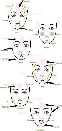 Daniel Sandler - How to contour your face