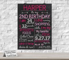 Happy 2nd Birthday Chalkboard Digital Sign