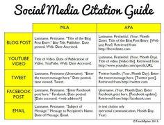 Social Media Citation Guide #MLA #APA