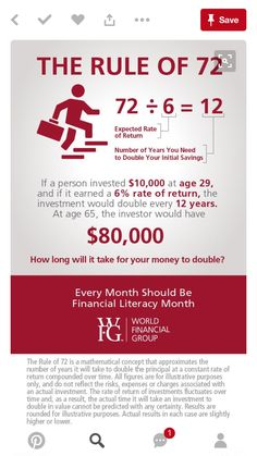 you know how long it will take for your money to double? Use the Rule of 72 by Albert Einstein to calculate the approximate number of years your money will double. April is Financial Literacy month. However, Every month should be Financial Literacy Month. Financial Quotes, Financial Literacy, Financial Tips, Financial Peace, Financial Planning, Investing Money, Saving Money, Hedge Fund Investing, Stock Investing