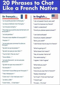 Chat in French - Education Abroad: University & College Study Abroad Programs French Language Basics, French Basics, French Language Lessons, French Language Learning, Learn A New Language, French Lessons, Spanish Lessons, Language Study, Dual Language