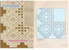 Hardanger Embroidery, Hand Embroidery Stitches, Embroidery Patterns, Cat Cross Stitches, Drawn Thread, Hello Kitty Wallpaper, Bargello, Bead Loom Patterns, Christmas Cross