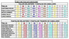 Tablas de medidas universales de caballero Blouse Patterns, Sewing Patterns, Sewing Tutorials, Sewing Projects, Pattern Drafting, Basic Style, Pants Pattern, Paper Cutting, Diy And Crafts