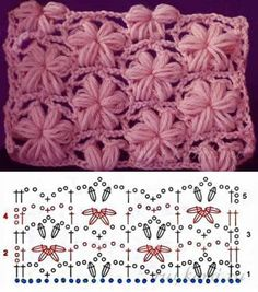 Beautiful crochet tu un pattern., Click Visit link above for more info, Learning The Craft Of Crochet Stitches – Love Crochet Motifs, Crochet Diagram, Crochet Stitches Patterns, Crochet Chart, Diy Crochet, Crochet Designs, Stitch Patterns, Knitting Patterns, Beautiful Crochet