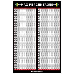 The Metcon Percentage Of One Rep Max Weight Poster Is A Quick Reference For Quickly Determining