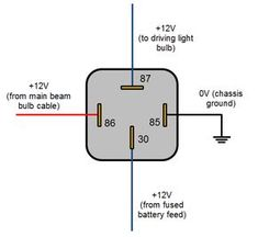 Best Relay Wiring Diagram 5 Pin Bosch Endearing Enchanting