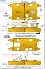 Resultado de imagen para stable boat design
