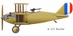 """The Curtiss 18T Wasp was intended to protect bombing squads along the French coast, and a primary requisite for this job was speed. Speed was not the triplane's only salient feature: an 18T-2 set a new altitude record in 1919 of 34,910 ft (10,640 m).[3] The streamlined and very """"clean"""" fuselage contributed to the aircraft's performance."""